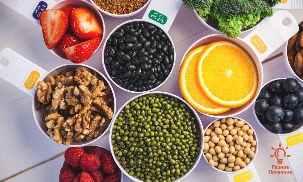 Гликемический индекс продуктов и его значение для организма