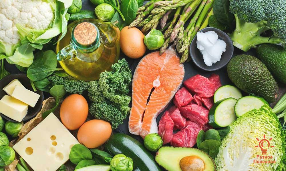 Кето-диета и её суть